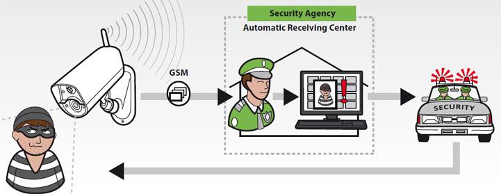 59_eye-02-gsm-security-camera-2