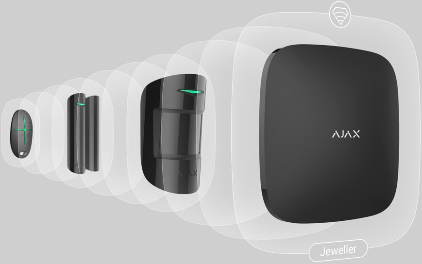 Système alarme sans fil Ajax